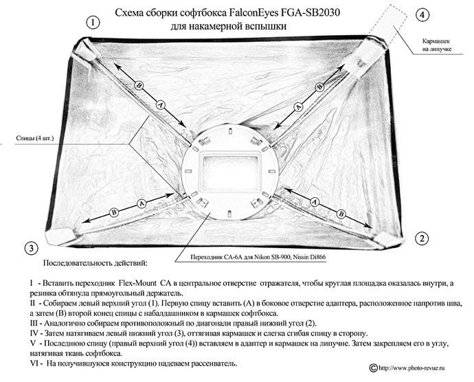 Схема сборки софтбокса FalconEyes FGA-SB2030S для фотовспышек Nikon SB-900, Nissin Di866 и других