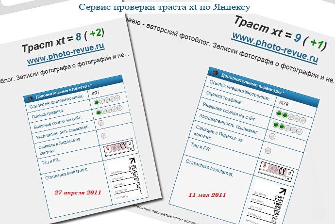 Сервис проверки траста xt в Яндексе